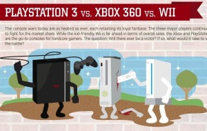 Infographic: Gadget Wars
