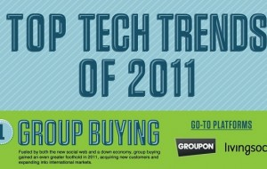 Infographic: de tech-trends van 2011