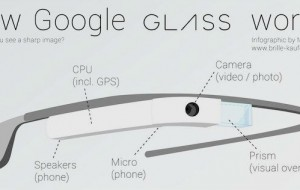 Infographic: zo werkt Google Glass