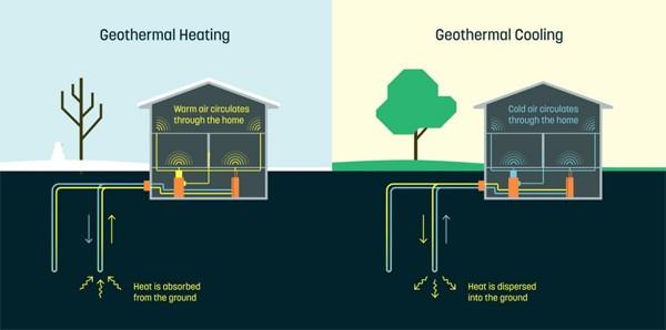 dandelion-geothermische-energie2
