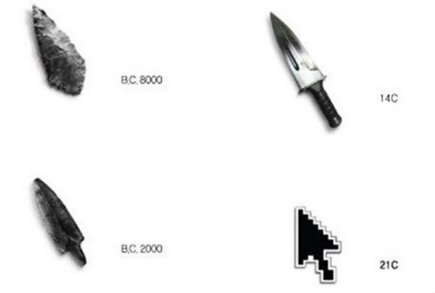 De evolutie van de cursor
