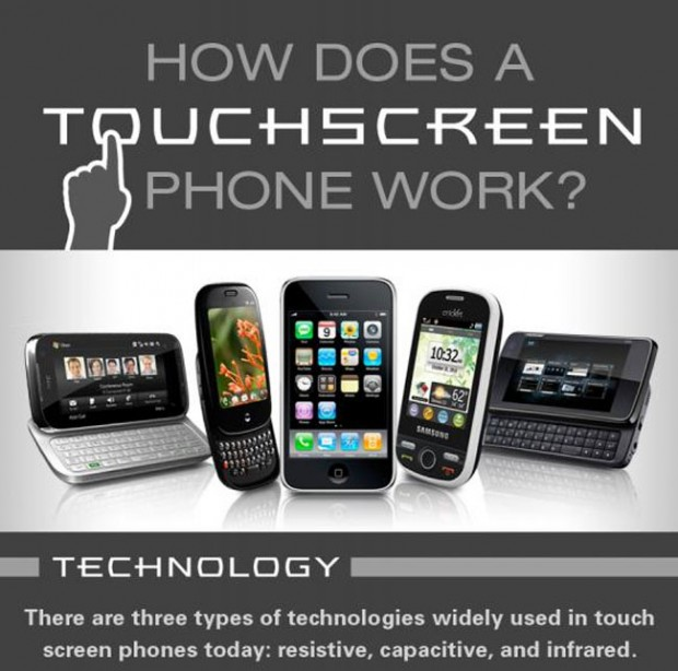 Infographic over touchscreens