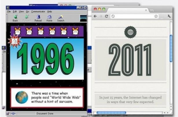 Infographic: hoe zag het internet eruit in 1996?