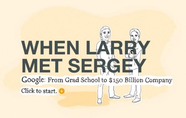 De geschiedenis van Google