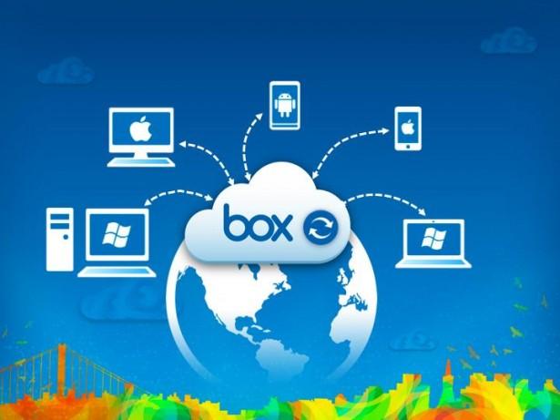 50GB gratis cloud-opslagruimte