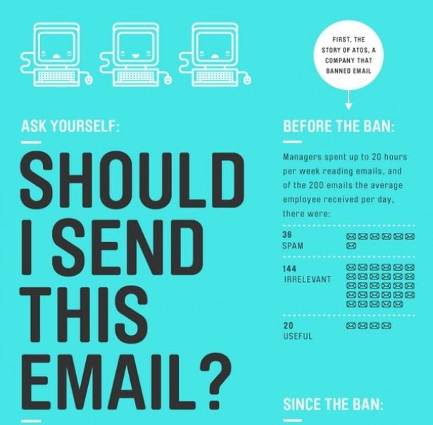 Moet ik deze e-mail versturen?