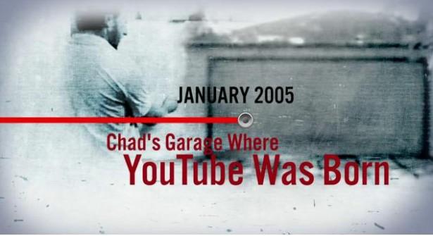 De geschiedenis van Youtube