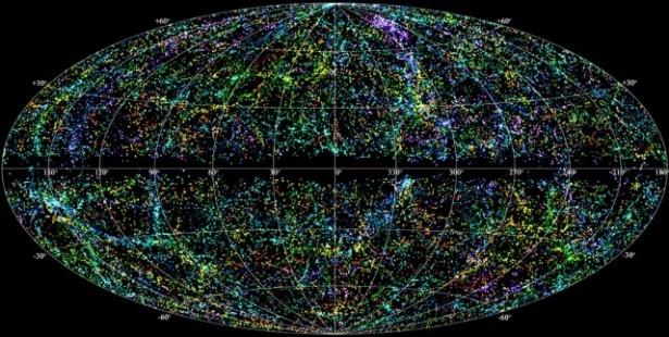 's Werelds grootste 3D kaart van het universum