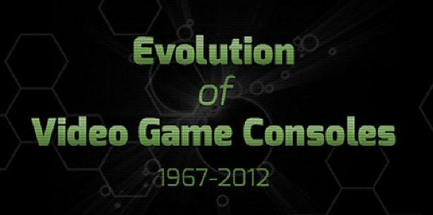 De evolutie van gameconsoles