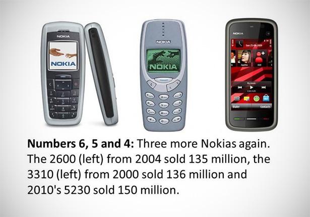 De 20 best verkochte mobiele telefoons ooit