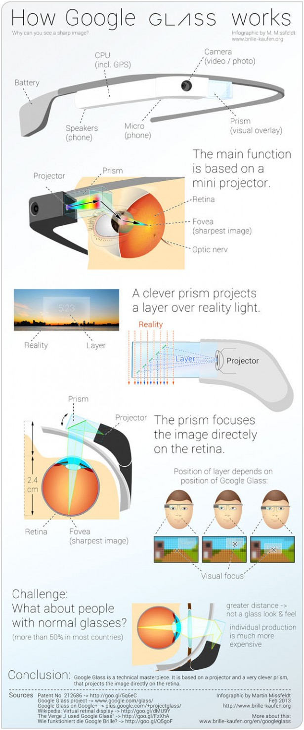 google-glass-infographic2