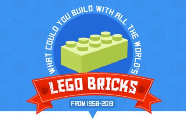 Wat je kunt bouwen met alle LEGO-steentjes in de wereld