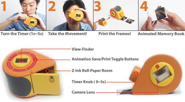gifty-camera-concept2