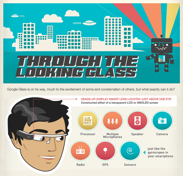 Infographic: Google Glass voor dummies