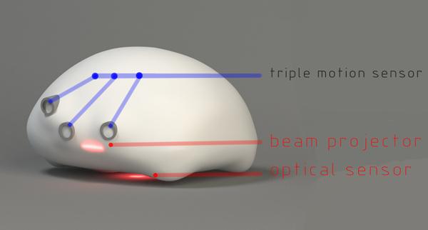 muis-keyboard-laser4
