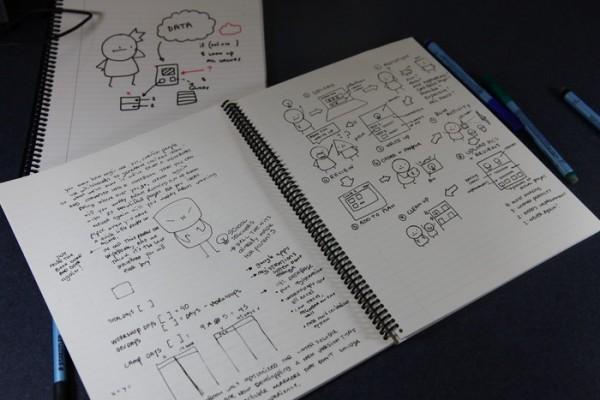 Wipebook: de combinatie van een whiteboard en een notitieblok