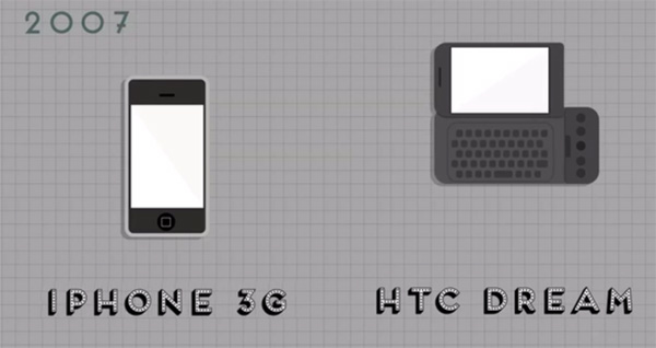 De evolutie van de mobiele telefoon, in iets meer dan een minuut