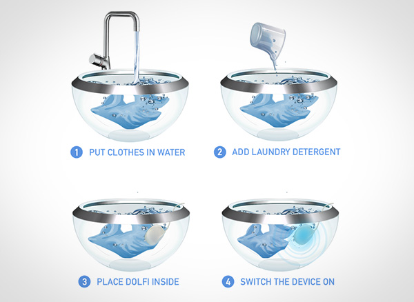 dolfi-draagbare-wasmachine4