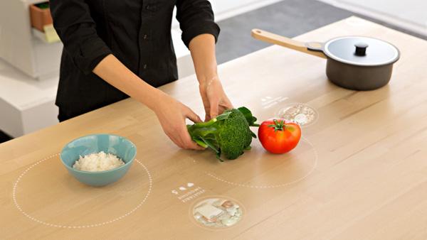 Keuken Tafel Ikea : Volgens ikea is dit de keukentafel van de toekomst