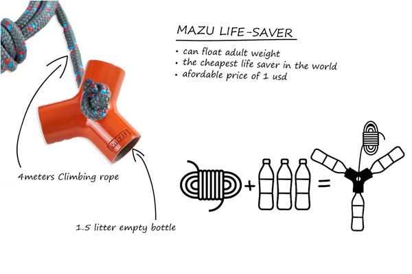 mazu-reddingsboei3