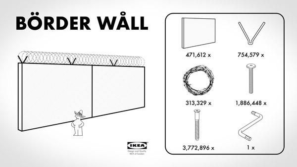 IKEA komt Trump tegemoet met de Börder Wåll