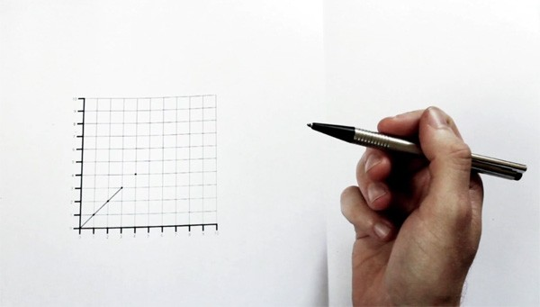 Extrapolate: een schitterende uit de hand gelopen grafiek